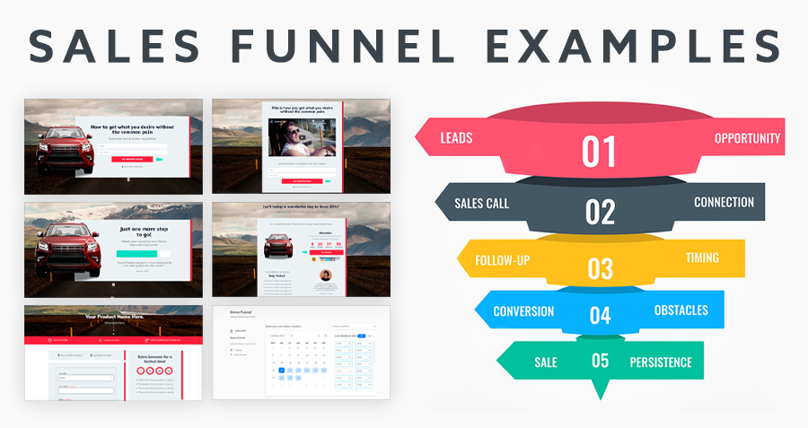Different Types of Sales Funnel Examples